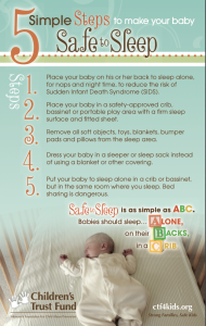 Safe Sleep Steps 1