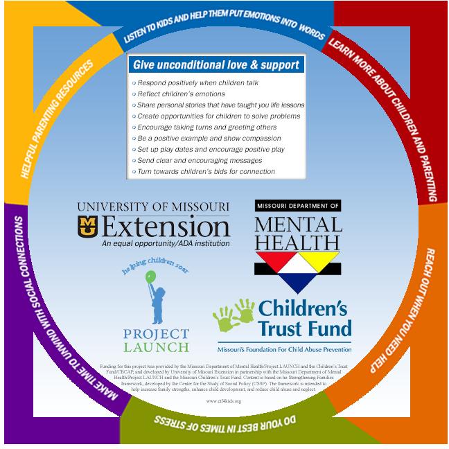 Strengthening Families Protective Factors - Children's Trust