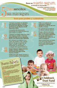 Crib Safe Poster
