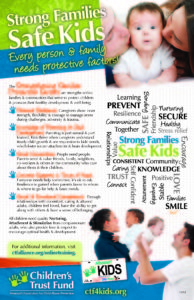 CTF - Protective Factors