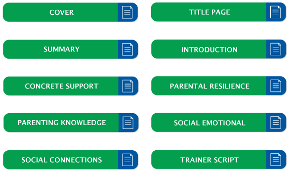 Image of Buttons for the Training Manual Sections